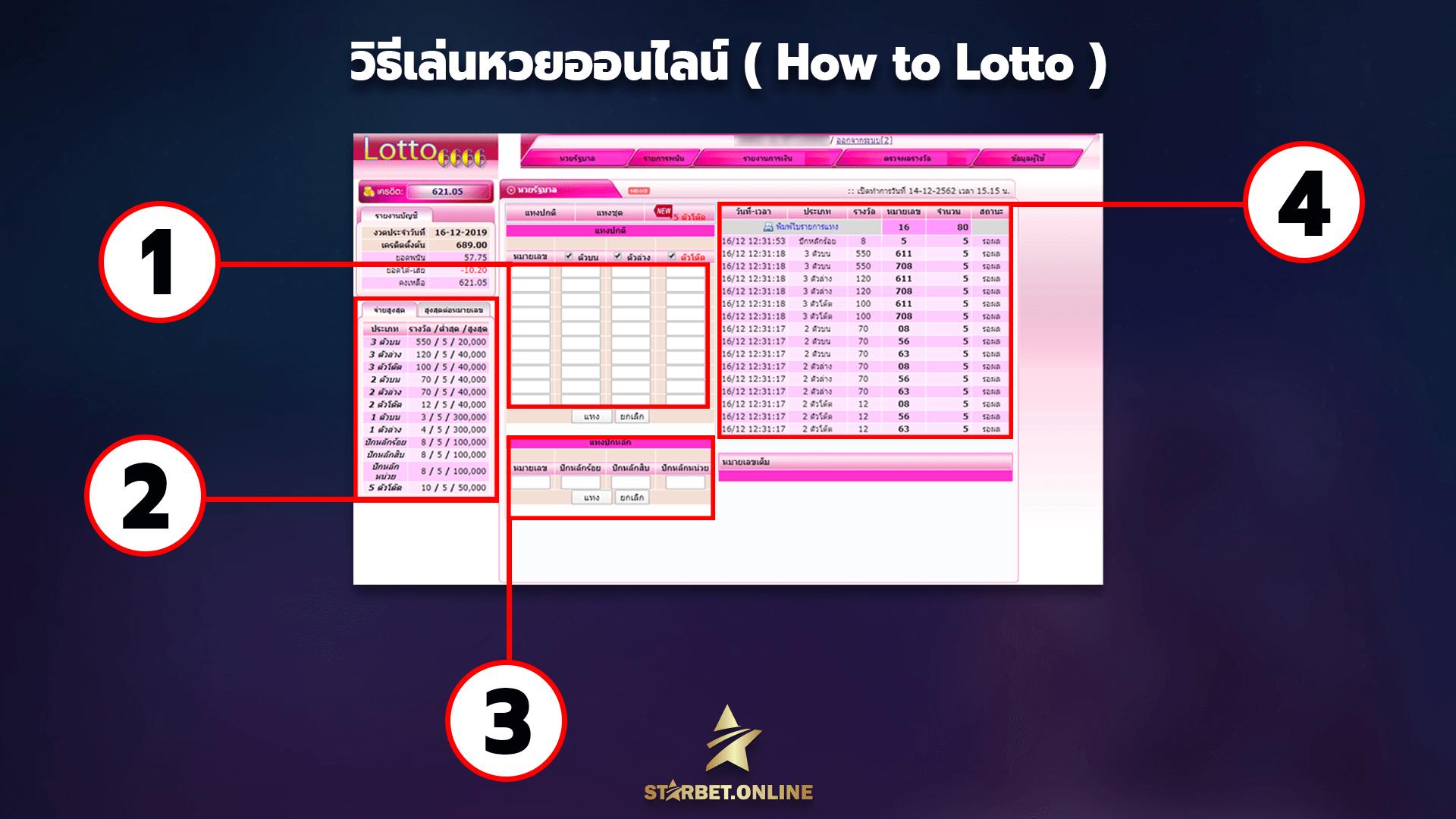 วิธีเล่นหวยออนไลน์ ( Star Lotto )