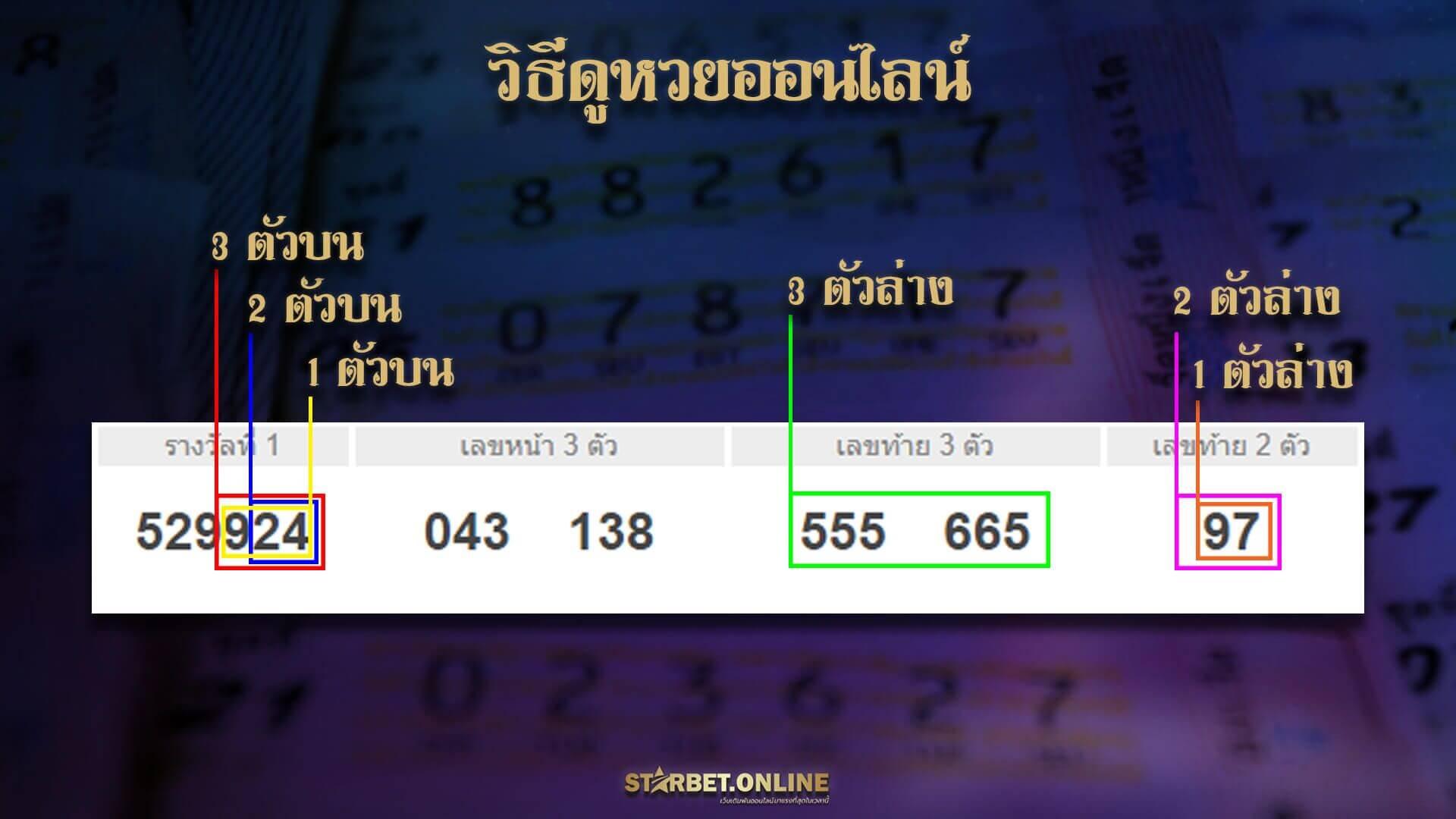 how to lotto หวยออนไลน์